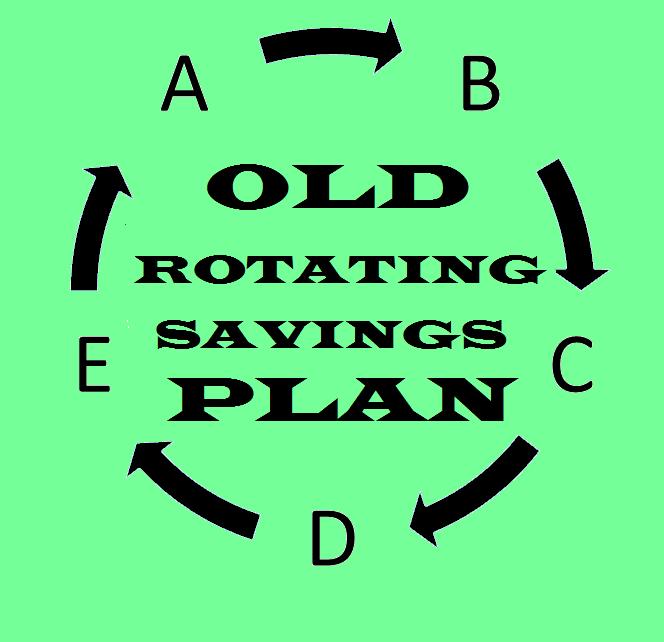 Old Rotating Savings Plan